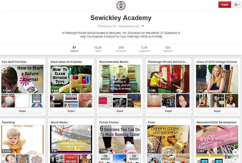 Sewickley Academy inbound marketing buyer personas